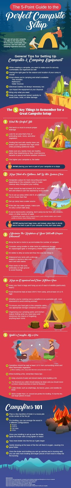 The 5-Point Guide to the Perfect Campsite Setup #infographic