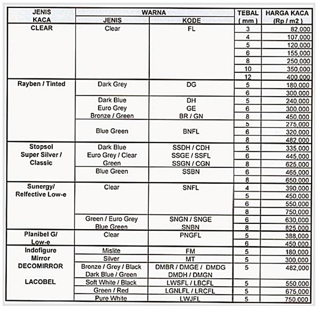 Daftar Harga Kaca