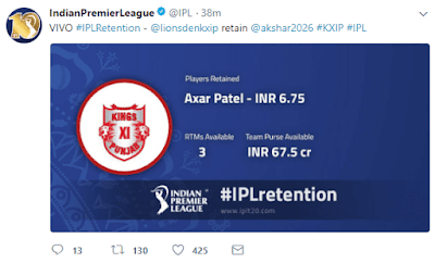 KXIP  retention