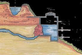 plano para la construccion de una fosa septica en medio del campo