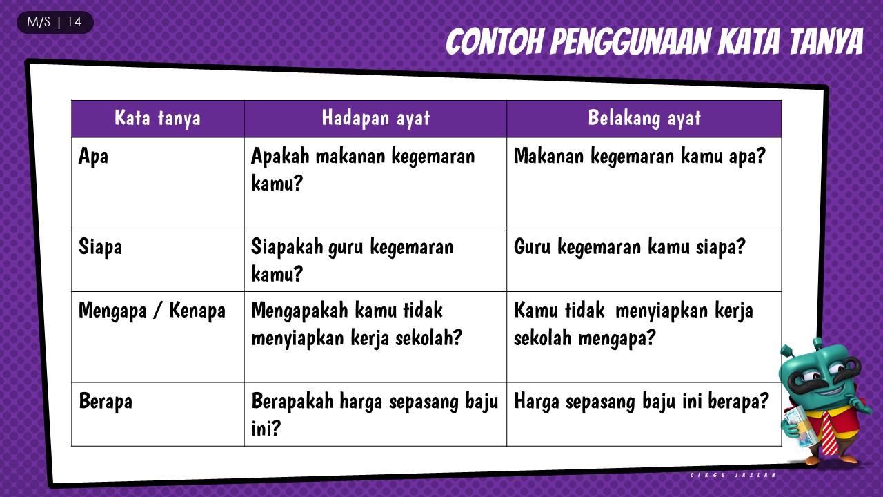 nota tanys, tatabahasa tahun 3, KSN