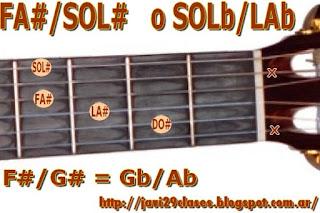 Gb/Ab = F#/G# chord