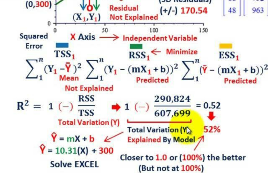 Download Another Best Reading Materials For Regression Analysis and Analysis of Variance (Anova)