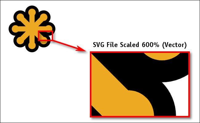 مثال على ملف متجه SVG بحجم 600٪