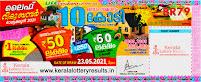 kerala-lottery-vishu-bumper-lottery-2021-result-keralalotteryresults.in