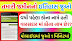 AnyRoR - View Gurajat Land Record Anyror 7/12 , Plot Map