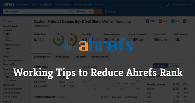 How to Decrease Ahrefs Rank of your Blog?