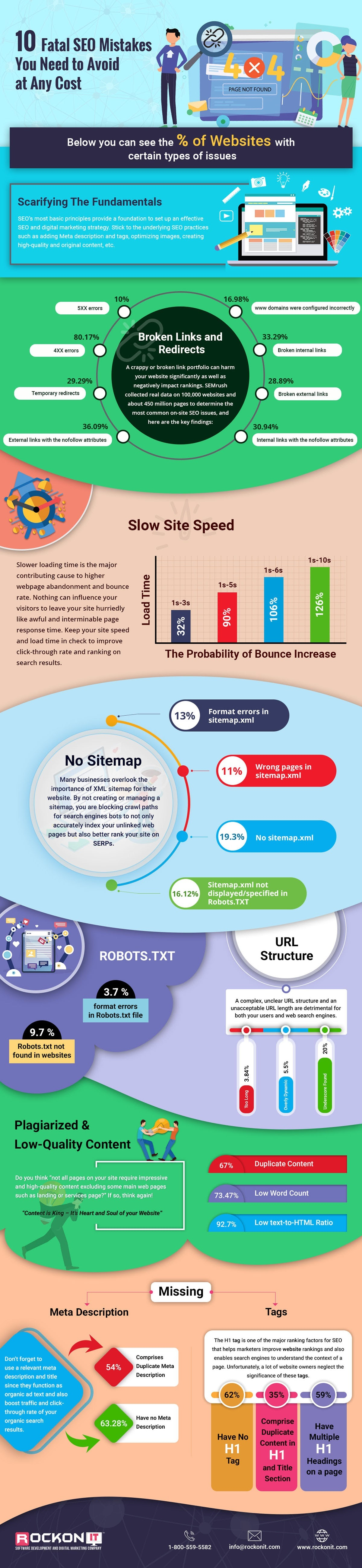 10 Fatal SEO Mistakes You Need to Avoid at Any Cost #infographic