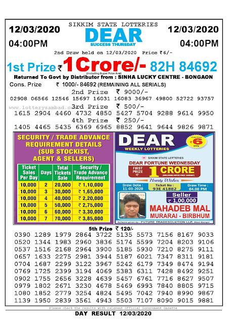 Nagaland State Lotteries 12-03-2020 Lottery Sambad Result 8:00 PM