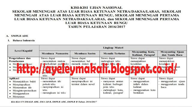 http://ayeleymakali.blogspot.co.id/2016/12/download-kisi-kisi-ujian-nasional-un_31.html