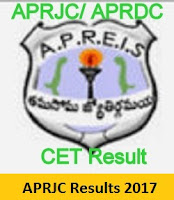 APRJC Results