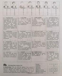 Pronostic quinté+ Mardi-Turf TV-100 % 31/08/2021