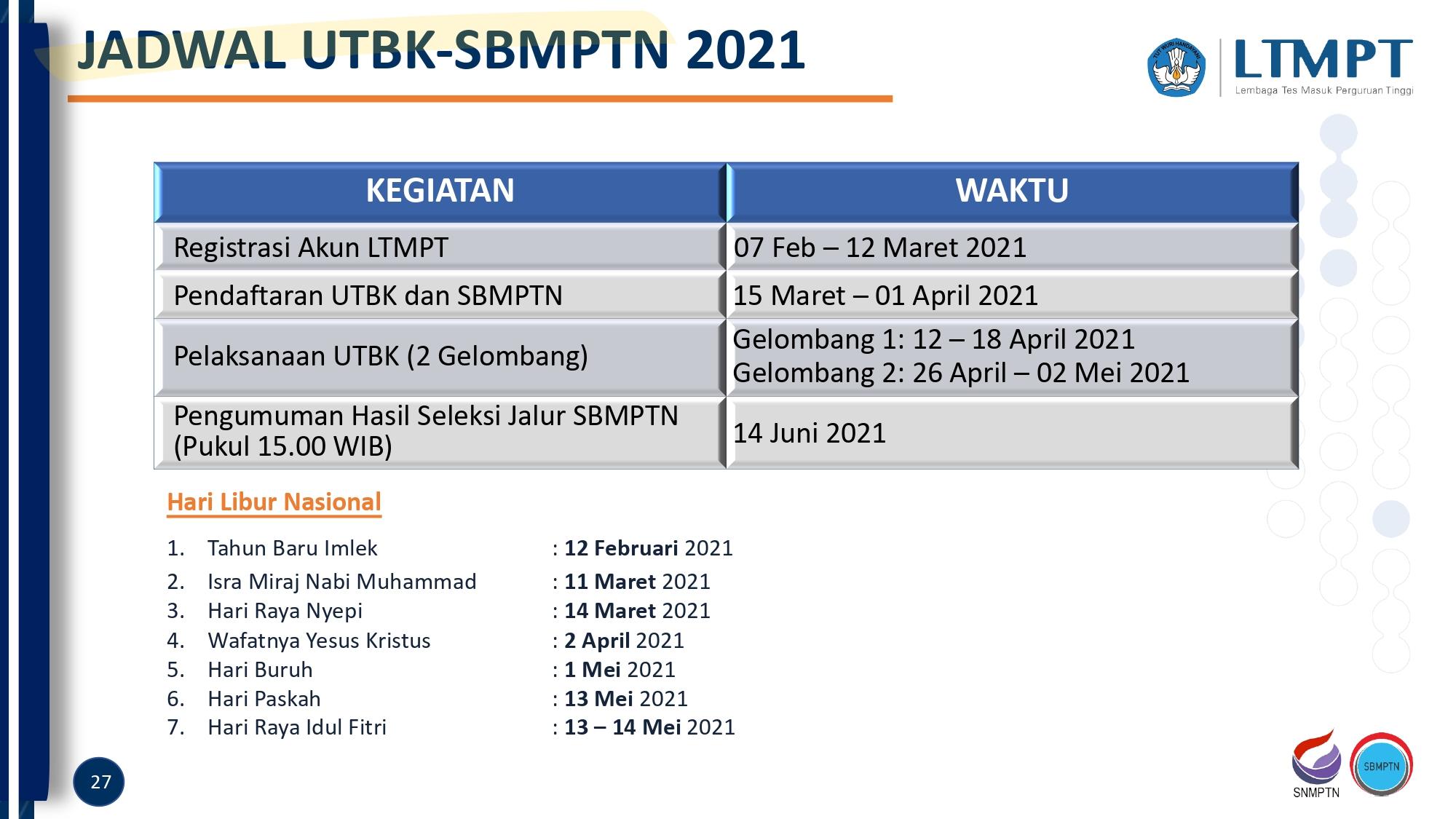 LTMPT: Jadwal UTBK Tahun 2021 dan Informasi Terbaru Dalam Seleksi Masuk PTN Tahun 2021