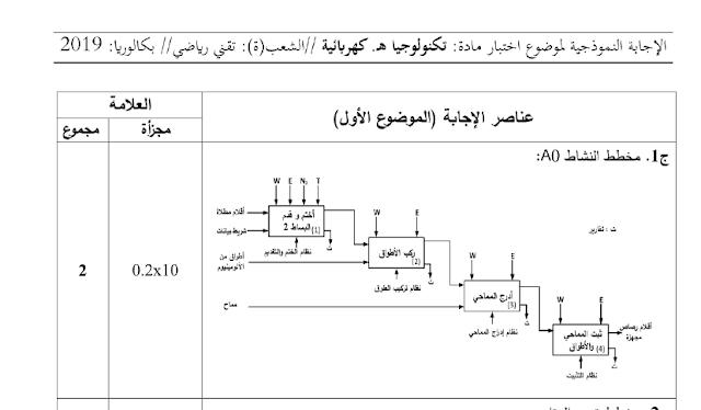 التصحيح الوزاري مادة الهندسة الكهربائية بكالوريا 2019