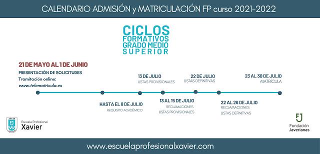 CICLOS FORMATIVOS GRADO MEDIO SUPERIOR COMUNIDAD VALENCIANA CURSO 2021 2022 PLAZAS ACCESO MATRÍCULA