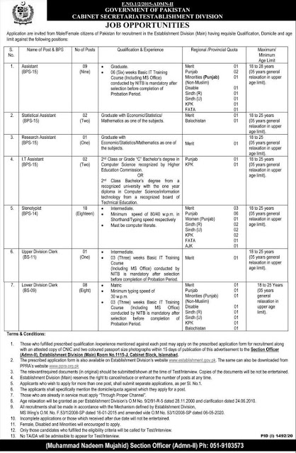 Cabinet Secretariat Government (Male and Female) Jobs 2020
