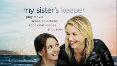 my sisters keeper by kate fitzgerald Andromeda (anna) fitzgerald: was conceived by ivf to be a genetic match for her sister, kate, who was diagnosed with acute promyelocytic leukemia when she was two years old throughout her life, she donated her sister cord blood, lymphocytes, granulocytes, and bone marrow to help save her sister.