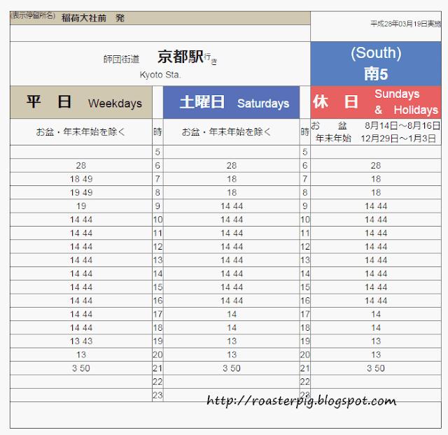 南5 京都站開出往伏見稻荷時間表