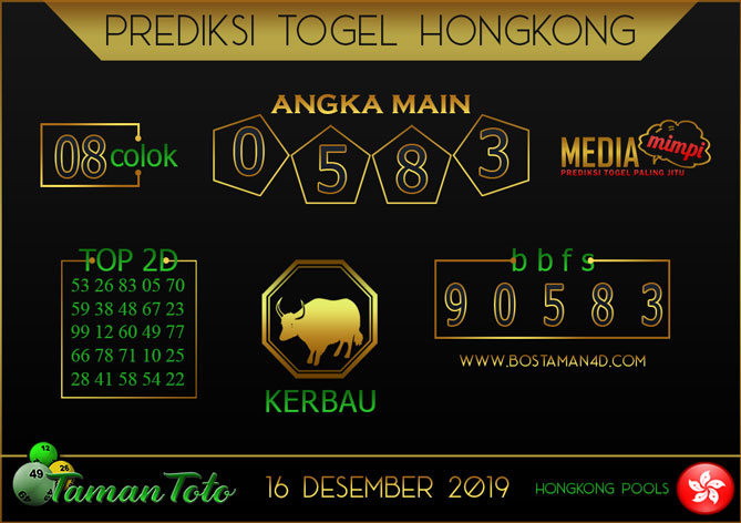Prediksi Togel HONGKONG TAMAN TOTO 16 DESEMBER 2019