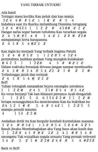 Not Angka Pianka Lagu Ada Band  Feat Gita Gutawa Terbaik Untukmu