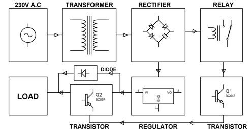 Dc Power Supplies-Introduction