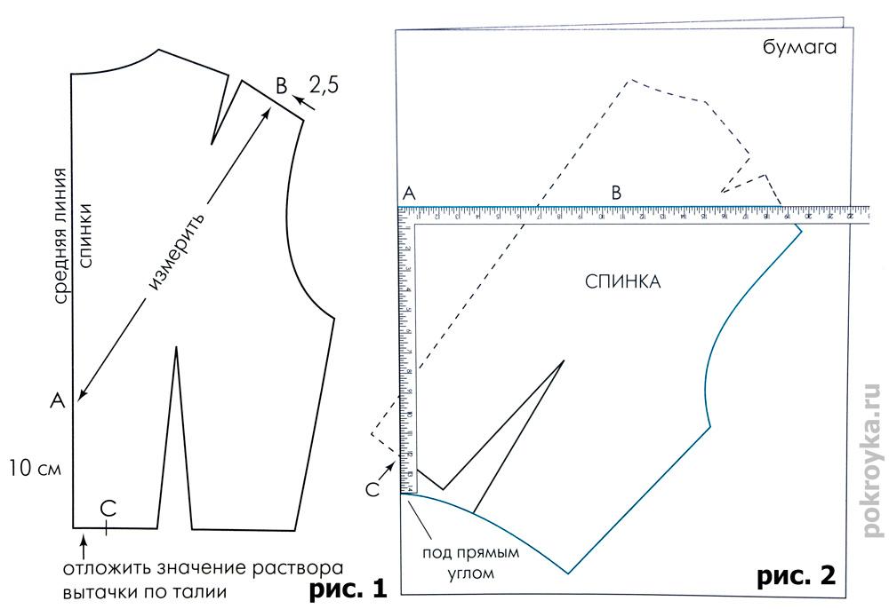 Варианты драпировок на спинке изделия