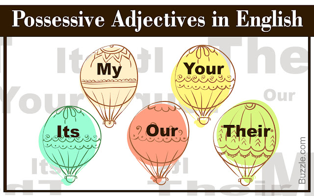 possiceves - GRAMMAR TIME - POSSESSIVES ADJECTIVES BÁSICOS