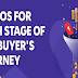 How to Utilize Videos for the Buyer's Journey #infographic