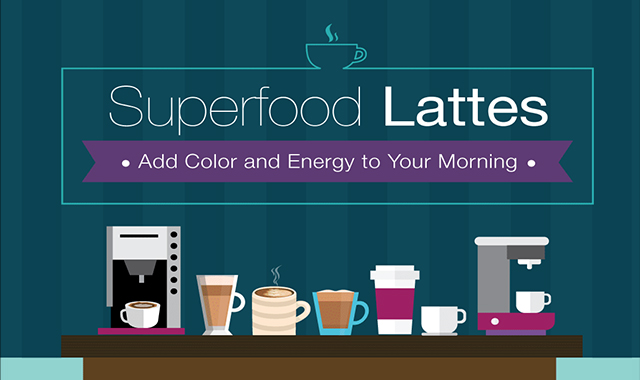 Superfood lattes to add color and energy to your morning #infographic