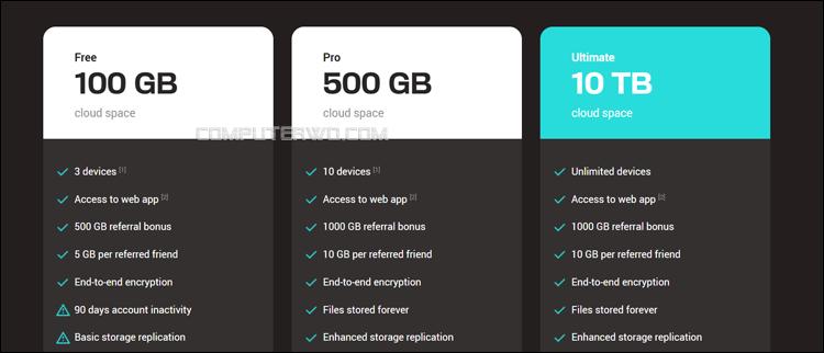 كيف تحصل على 100GB أو ربما 1024GB مجاناً من التخزين السحابي Screenshot%2B2021-02-16%2B231453