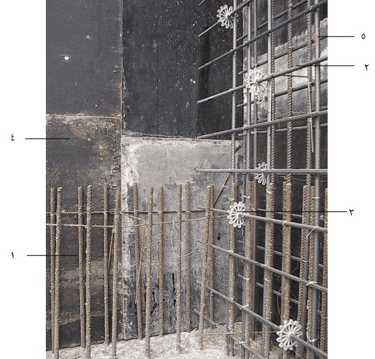 التسليح الأفقي (البراندات) في الحوائط الخرسانية