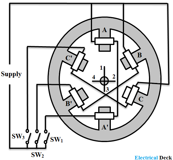 Variable Reluctance Stepper Motor - Construction & Principle of Operation