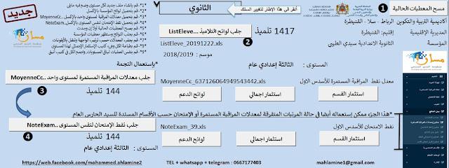 أهلمين_إستثمار نتائج الأسدس الأول من مستخرجات مسار جديد 2020