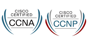 Ccna and ccnp practice lab full
