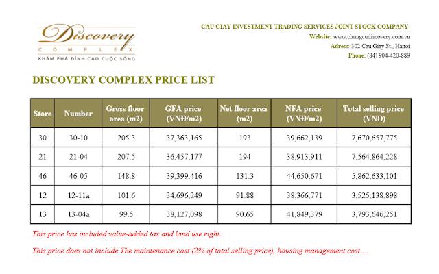 Bảng giá chung cư Discovery Complex
