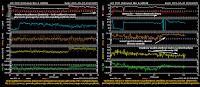 Zestawienie danych nt. wiatru słonecznego z sondy ACE kilka godzin po uderzeniu CME z rozbłysku klasy M6.5 oraz dopiero dobę po uderzeniu, gdy zmiana w skierowaniu składowej Bz pozwoliła na zaistnienie umiarkowanej burzy magnetycznej kategorii G2. Zaistnienie takiej burzy w ponad dobę od uderzenia CME przy widocznej prędkości wiatru pozwala przypuszczać, że przy natychmiastowej zmianie Bz na południową po uderzeniu wyrzutu na podobieństwo sytuacji z 22 czerwca, ponownie możliwa byłaby co najmniej silna burza kategorii G3 zgodnie z prognozą, niestety opóźnienie rozwoju aktywności geomagnetycznej pozwoliło jedynie na burzę umiarkowaną. (SWPC)