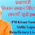 Prime Minister Kisan Samman Nidhi Yojana (PM-KISAN)