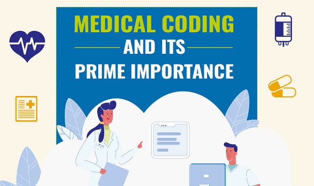 What is Medical Coding, and why is it important?