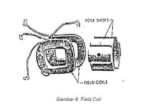 Fungsi Field Coil