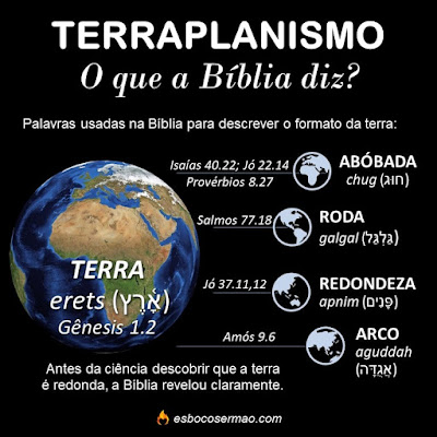 pregação terraplanismo estudo bíblico terra plana