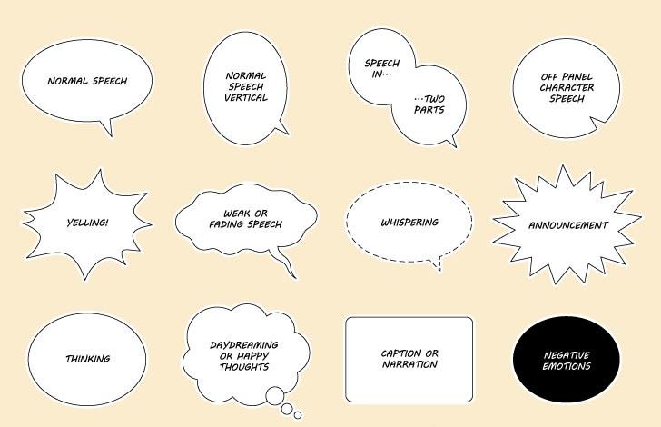Contoh menggambar gelembung pidato manga