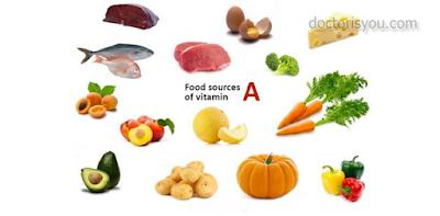 فيتامين  أ - Vitamin  A ، دور فيتامين، مصادر فيتامين، الفوائد الطبية لفيتامين أ ، حربوشة نيوز