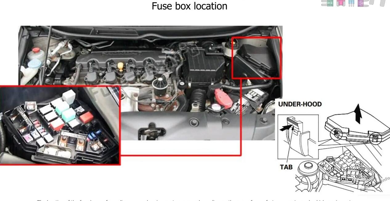 Fuse Box Honda Civic 2006