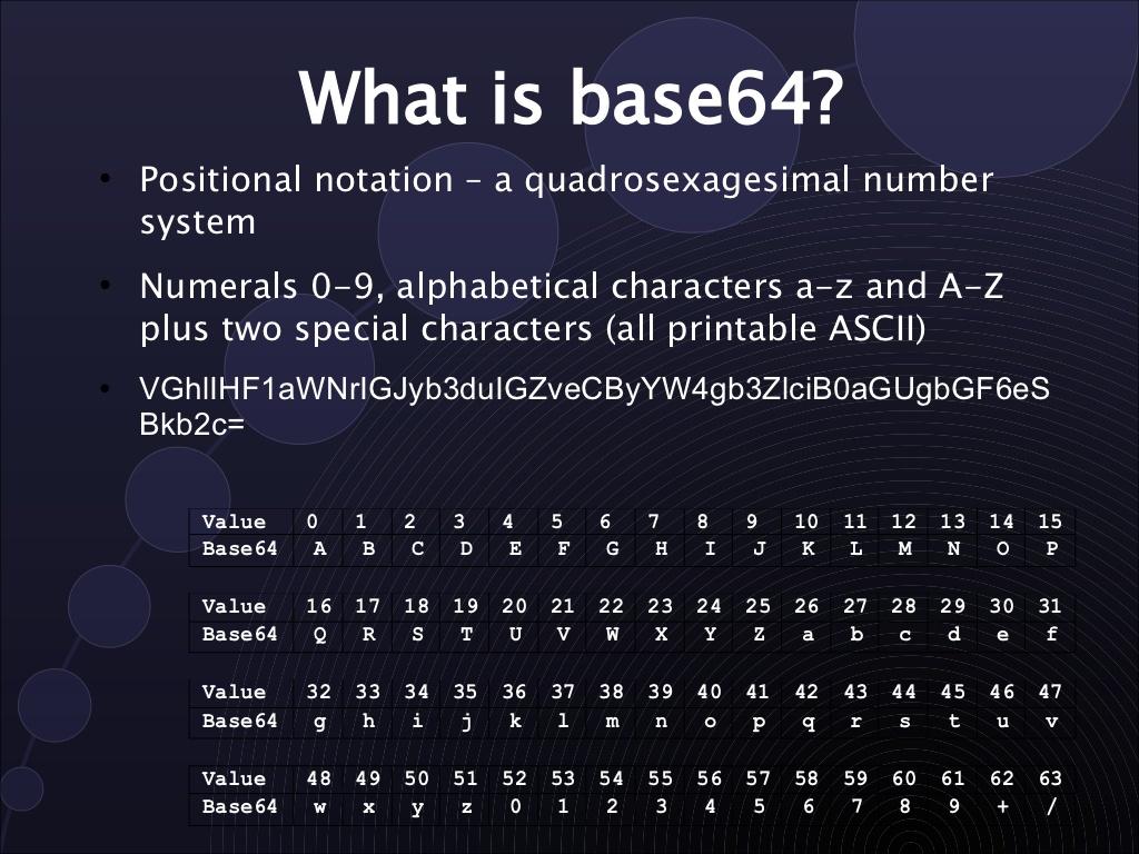 Base64 Encoding Decoding Example in Java 8