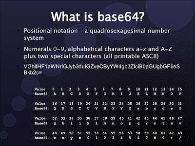 Base64 Encoding Decoding Example in Java 8