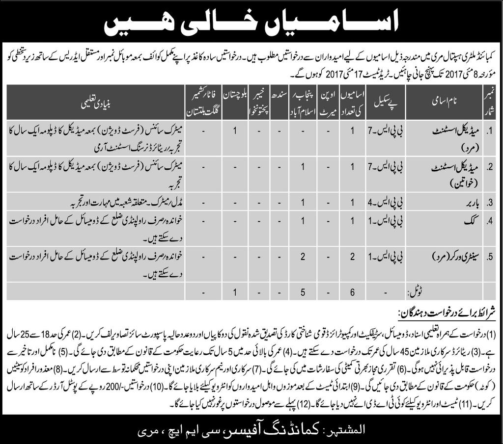 Medical Jobs in Combined Military Hospital Murree  23 April 2017