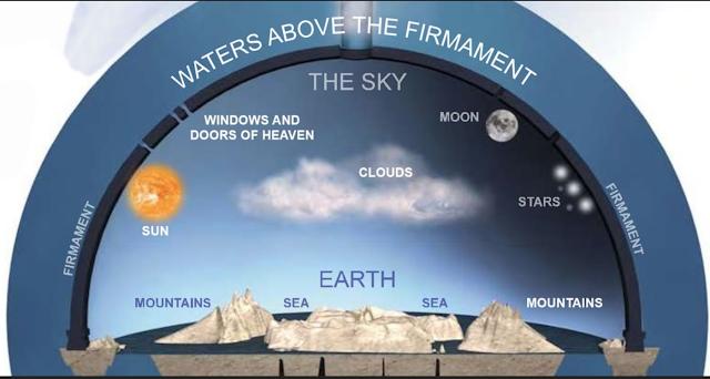 Ilustração da Cosmologia Hebraica