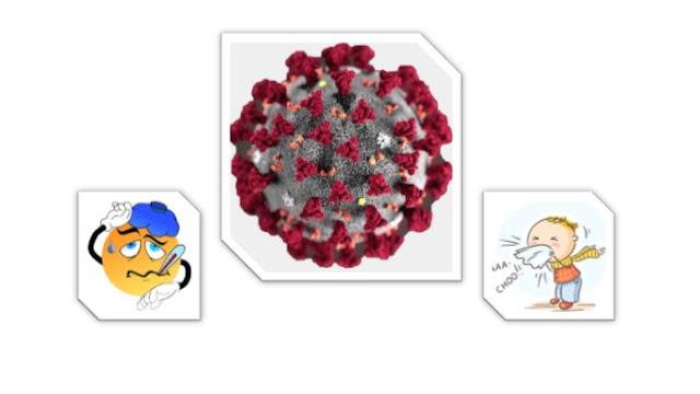 الفرق بين أعراض فيروس كورونا وأعراض البرد والانفلونزا