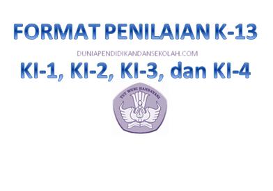 Contoh Format penilaian untuk KI-1, KI-2, KI-3 dan KI-4 SD