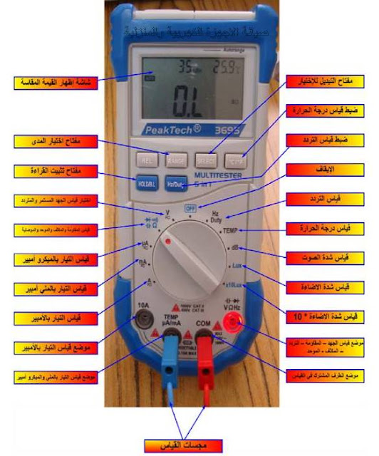 الملتميتر واجزاءه  Digital Multimeter